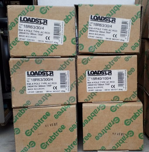 %Wholesale%electrical wholesale